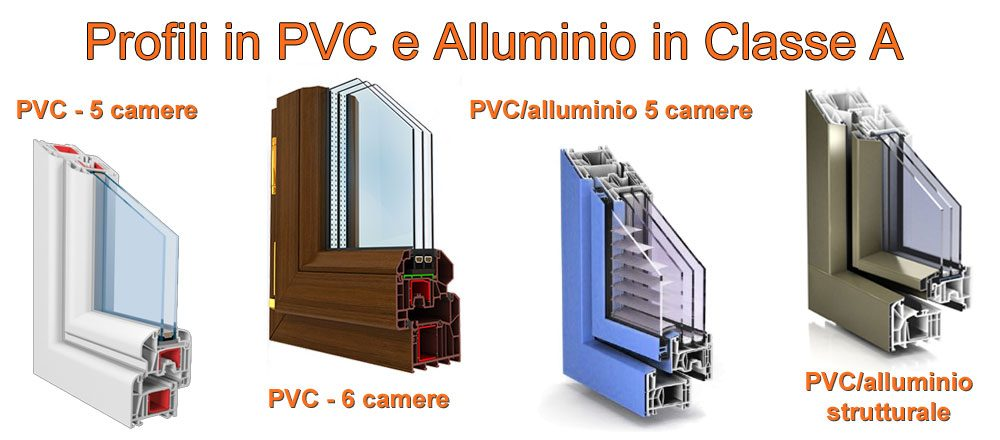 Finestre in pvc spedizione italia ingrosso e dettaglio for Costo infissi legno alluminio